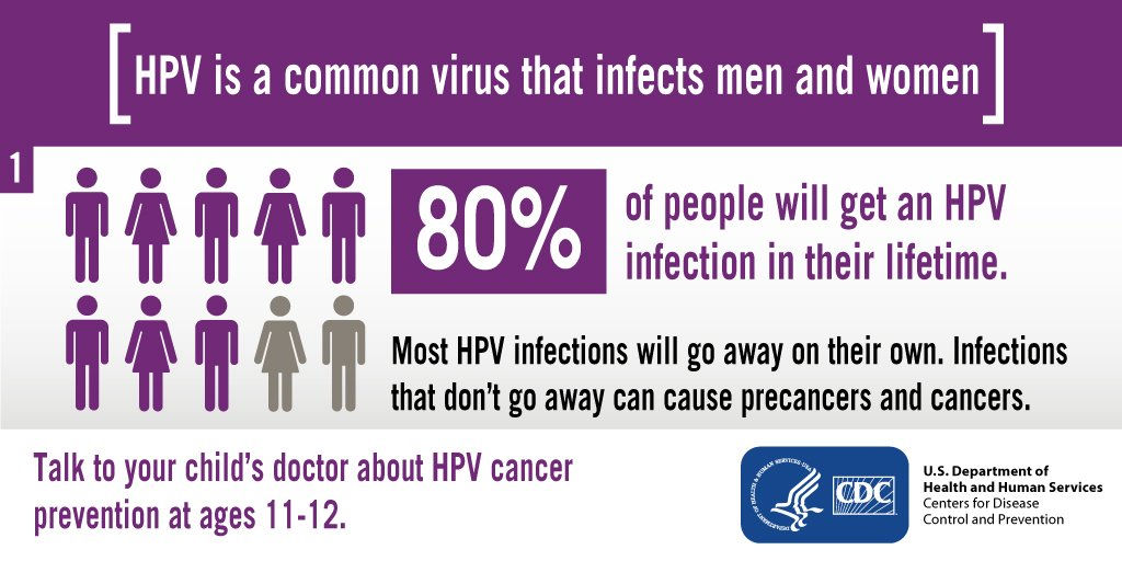 hpv virus can cause cancer cancer bucal vindecare