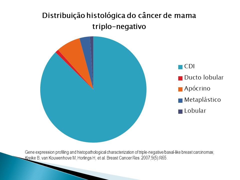 causes of hpv throat cancer