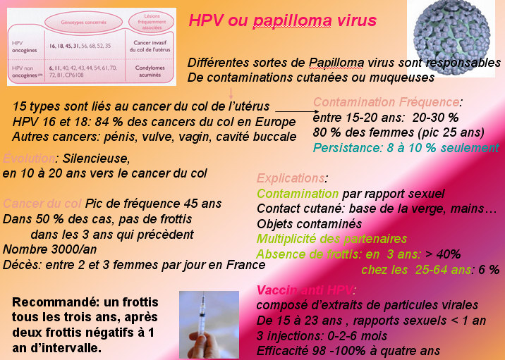 Oncologie : quand consulter un oncologue ?