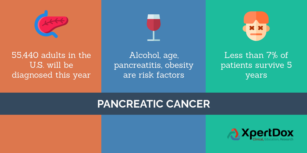 pancreatic cancer from alcohol