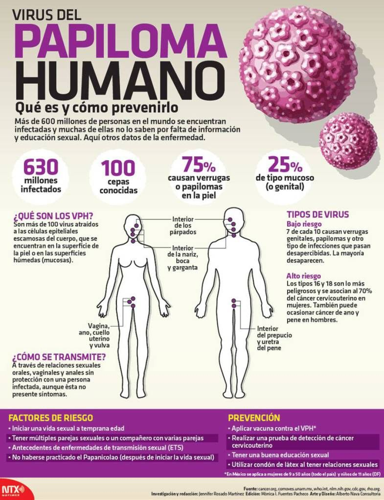 papiloma ano vph immunotherapy hpv head and neck cancer