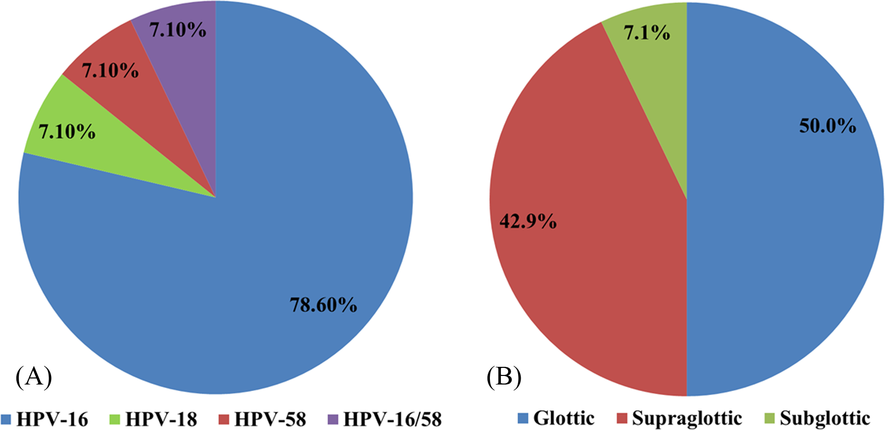 intraductal papilloma with dcis treatment hpv vir priznaky