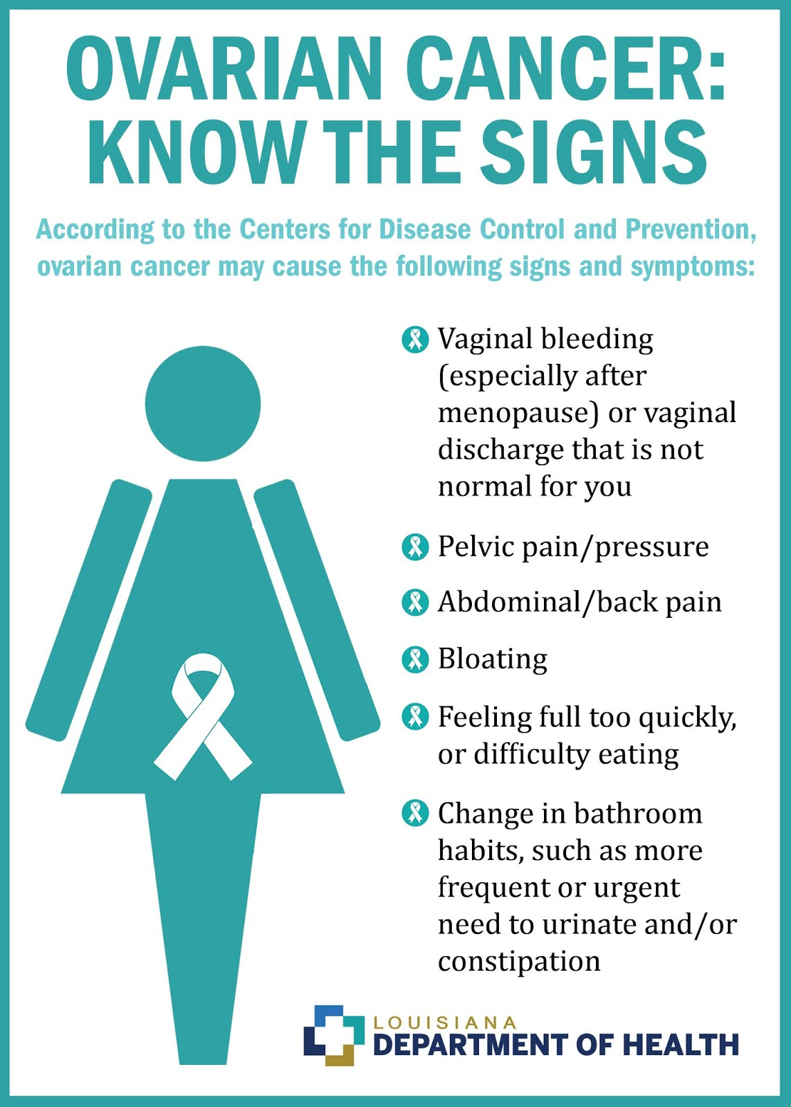 Ovarian Cancer Early Signs Cancer Piele Malign